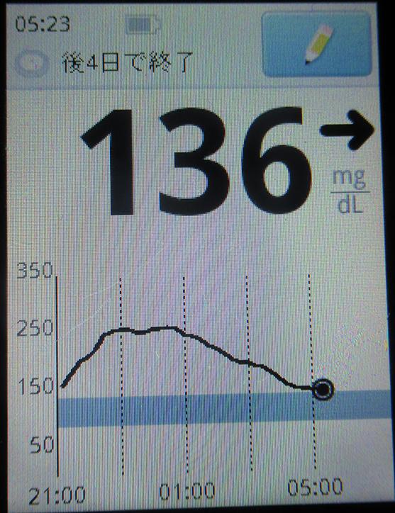 f:id:type1diabetes:20181012104300j:plain