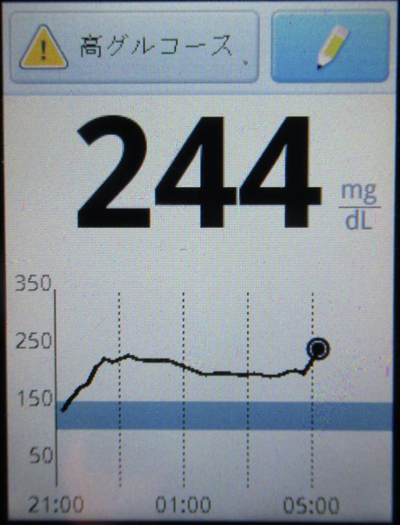f:id:type1diabetes:20190110120230j:plain