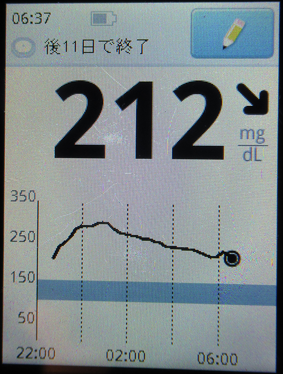 f:id:type1diabetes:20190111073833j:plain