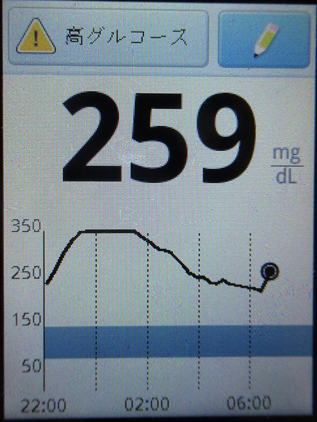 f:id:type1diabetes:20190309085711j:plain
