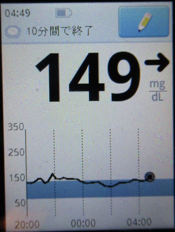 f:id:type1diabetes:20190319132607j:plain