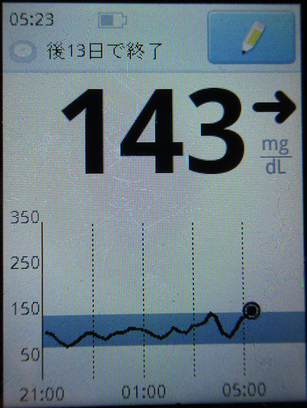 f:id:type1diabetes:20190320105514j:plain