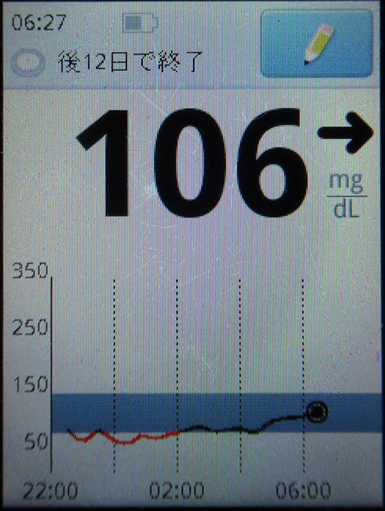 f:id:type1diabetes:20190321080653j:plain
