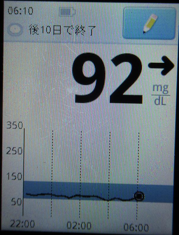 f:id:type1diabetes:20190323072924j:plain