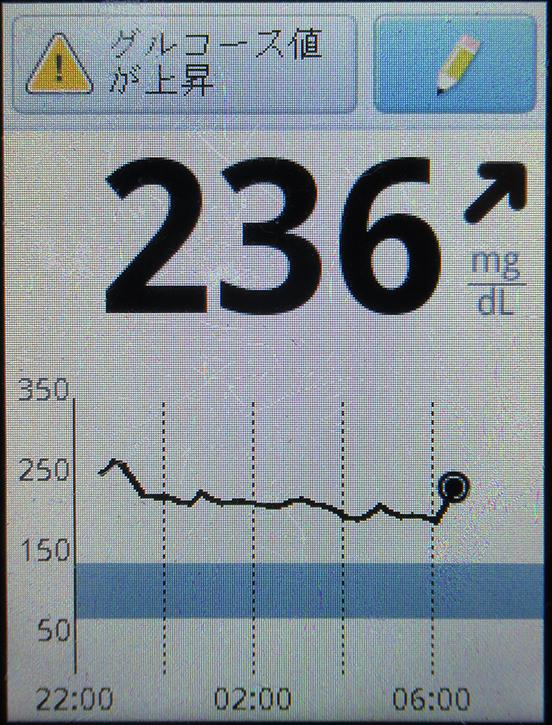 f:id:type1diabetes:20190324185150j:plain