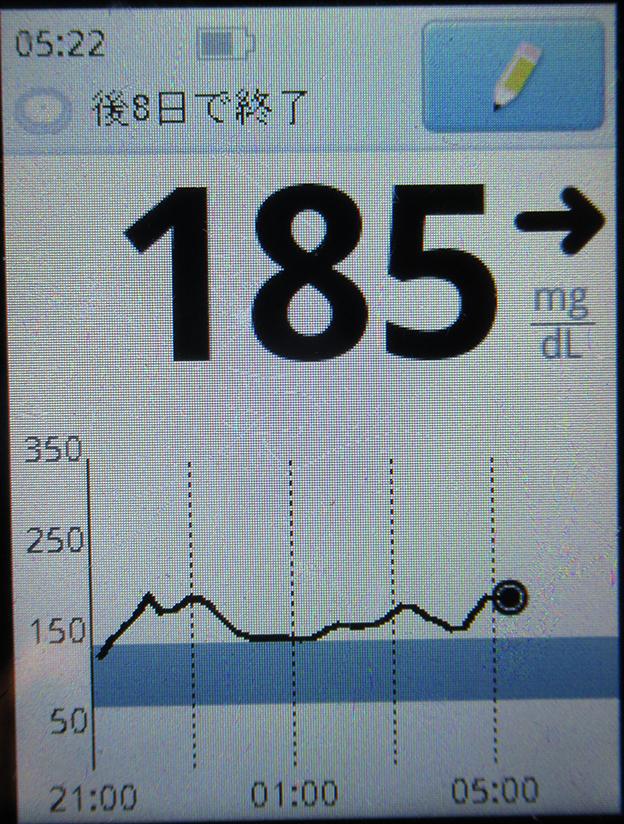 f:id:type1diabetes:20190325134430j:plain
