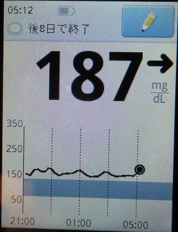 f:id:type1diabetes:20190326144100j:plain