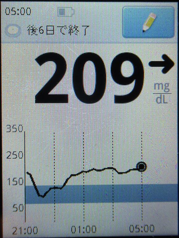 f:id:type1diabetes:20190328104712j:plain