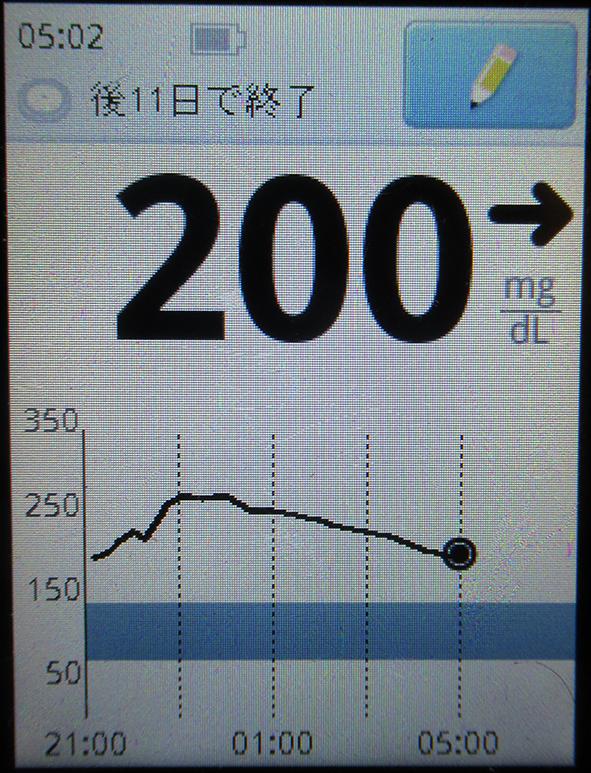 f:id:type1diabetes:20190416182304j:plain