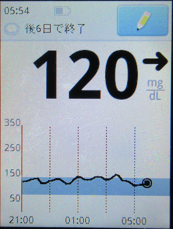 f:id:type1diabetes:20190519072754j:plain
