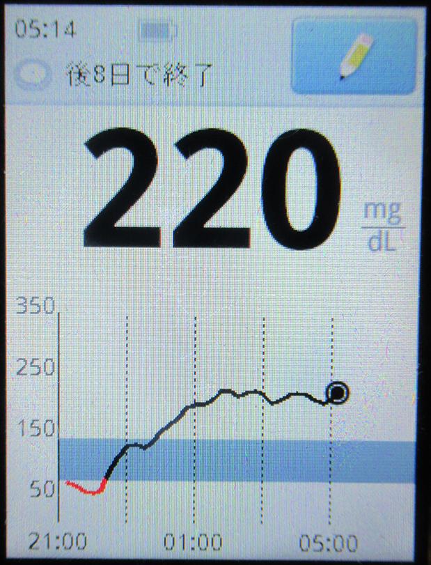 f:id:type1diabetes:20190531114516j:plain