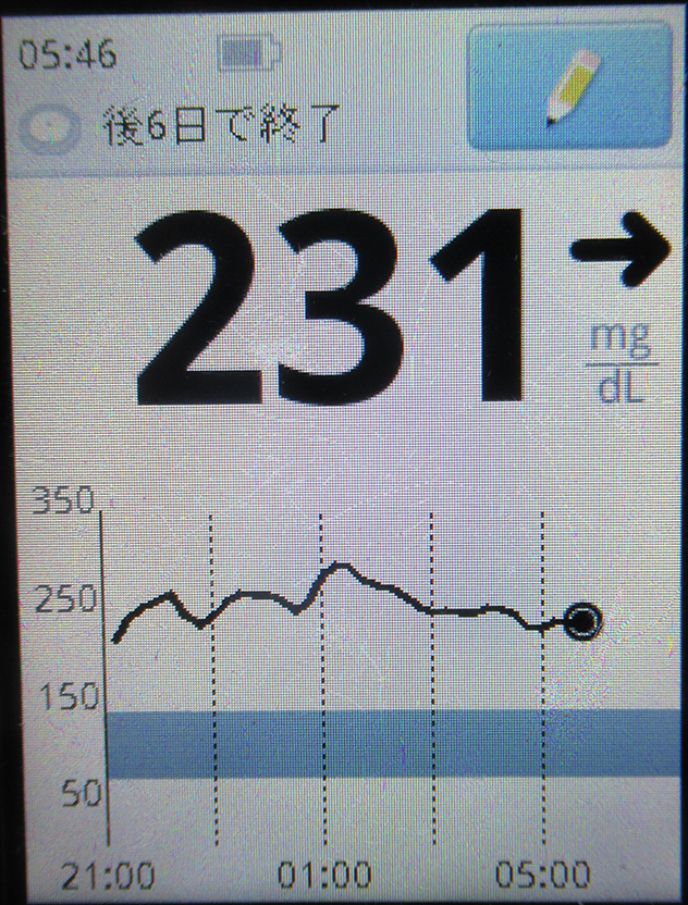f:id:type1diabetes:20190602075448j:plain