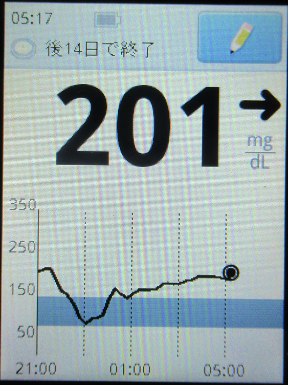 f:id:type1diabetes:20190604131643j:plain
