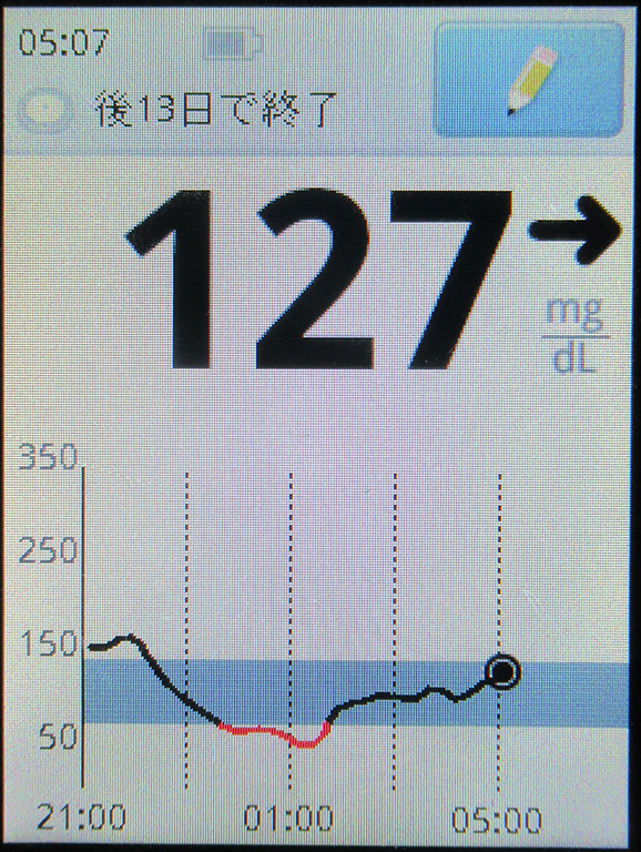f:id:type1diabetes:20190605105656j:plain