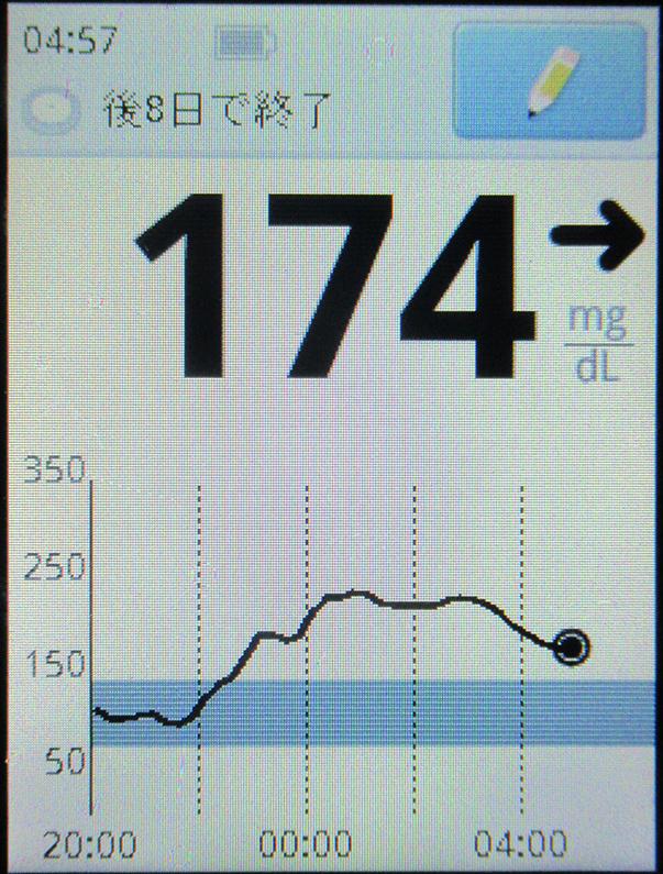 f:id:type1diabetes:20190610111446j:plain