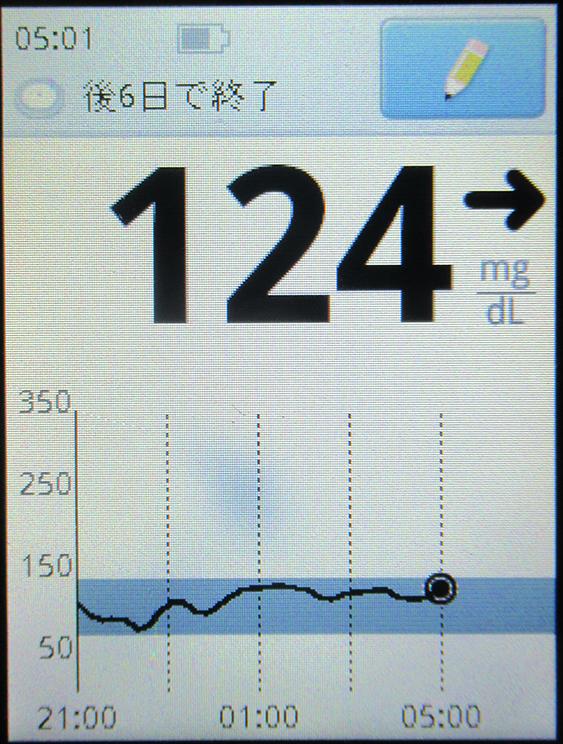 f:id:type1diabetes:20190612113607j:plain