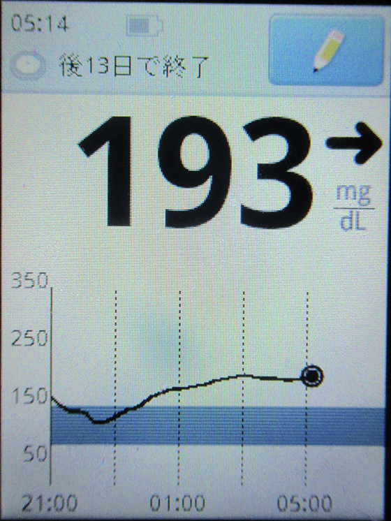 f:id:type1diabetes:20190703111511j:plain