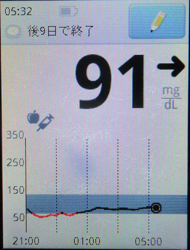 f:id:type1diabetes:20190707065802j:plain