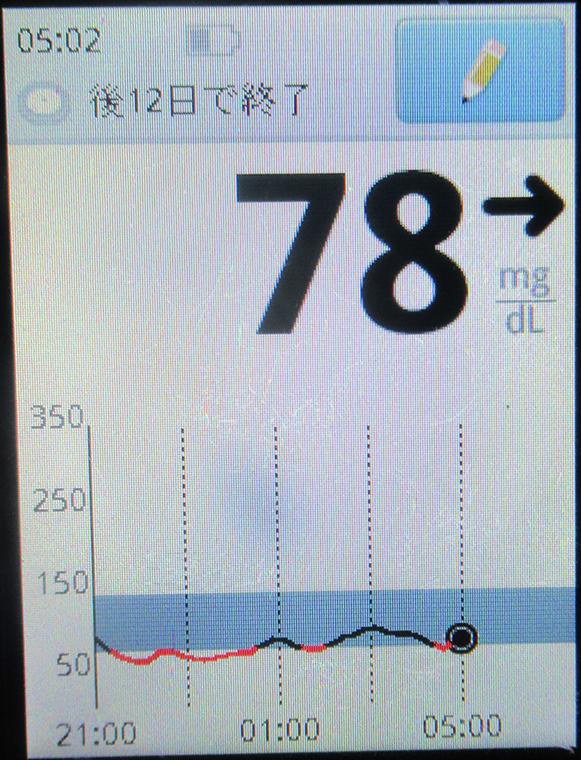 f:id:type1diabetes:20190809110833j:plain
