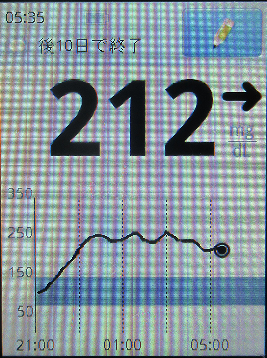 f:id:type1diabetes:20190811065026j:plain
