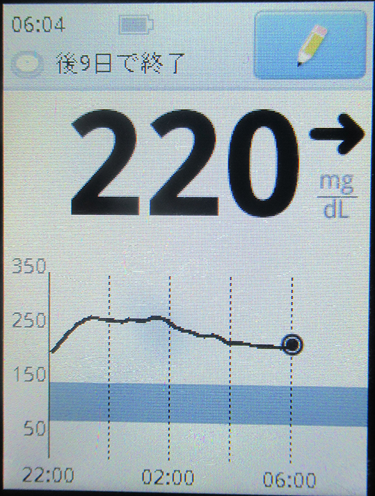 f:id:type1diabetes:20190812085632j:plain