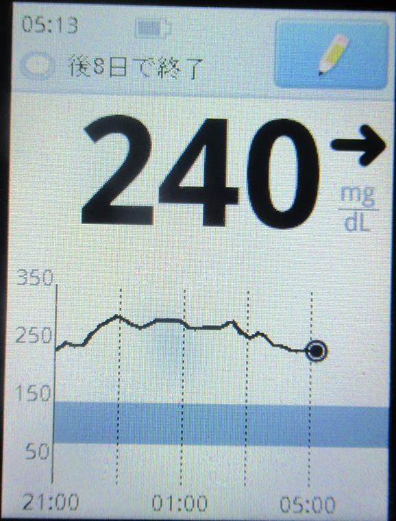 f:id:type1diabetes:20190813140338j:plain