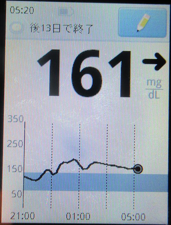 f:id:type1diabetes:20190820140428j:plain