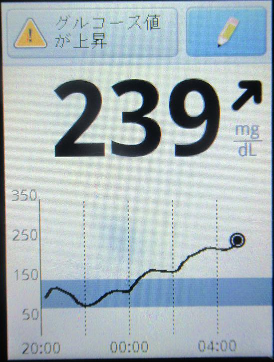 f:id:type1diabetes:20190821111221j:plain