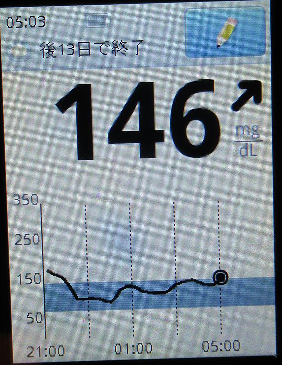 f:id:type1diabetes:20190919103519j:plain