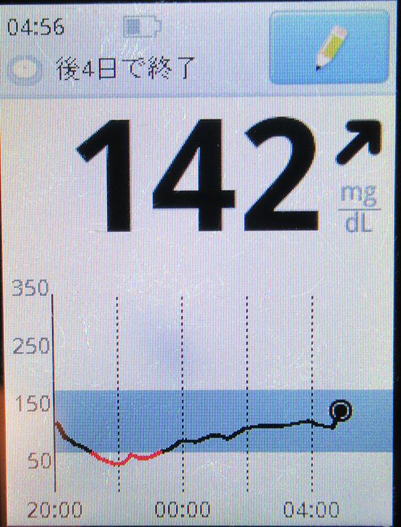f:id:type1diabetes:20191122110154j:plain