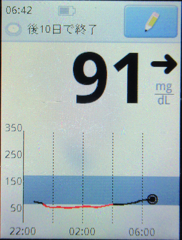 f:id:type1diabetes:20191130090355j:plain
