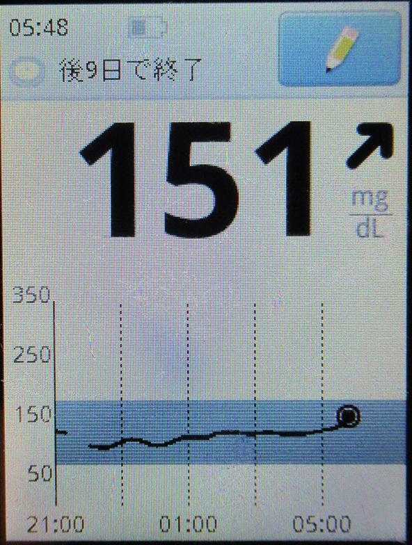 f:id:type1diabetes:20191201072240j:plain