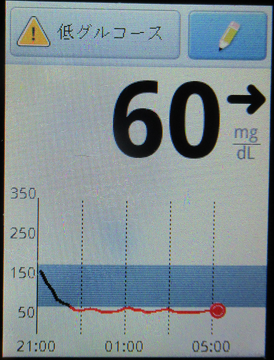 f:id:type1diabetes:20191205104935j:plain