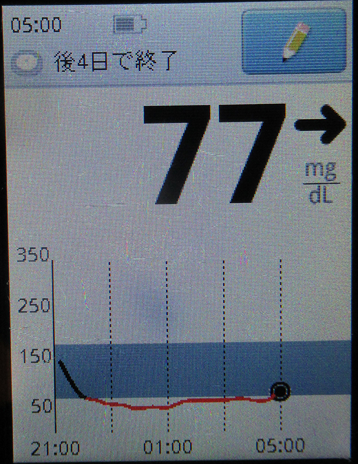 f:id:type1diabetes:20191206112641j:plain