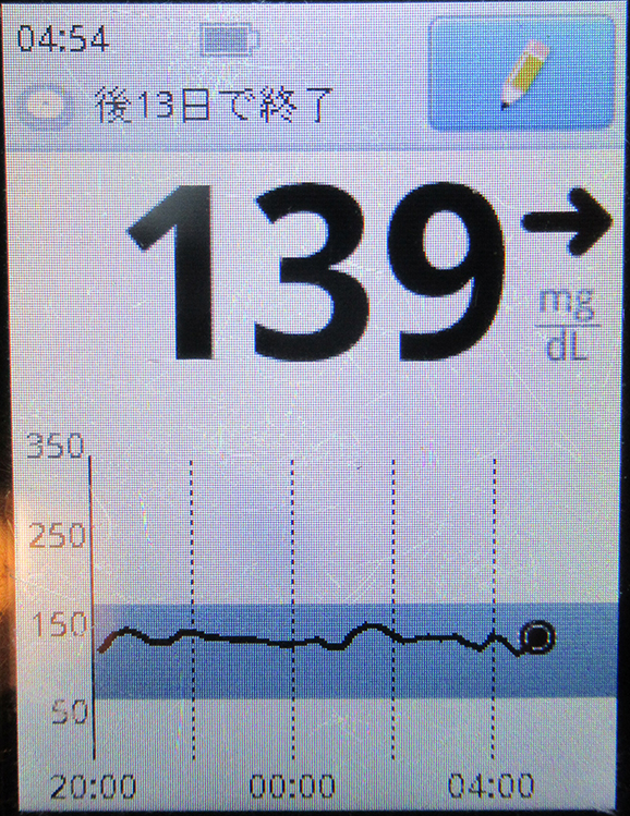 f:id:type1diabetes:20191225102941j:plain