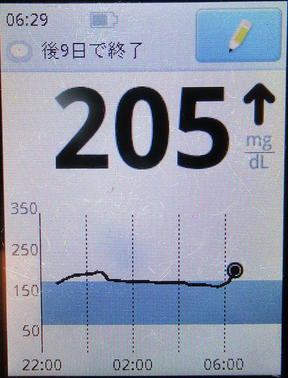 f:id:type1diabetes:20191229081042j:plain