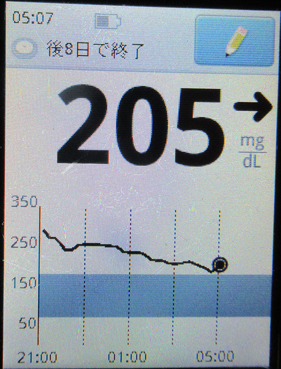 f:id:type1diabetes:20191230103423j:plain