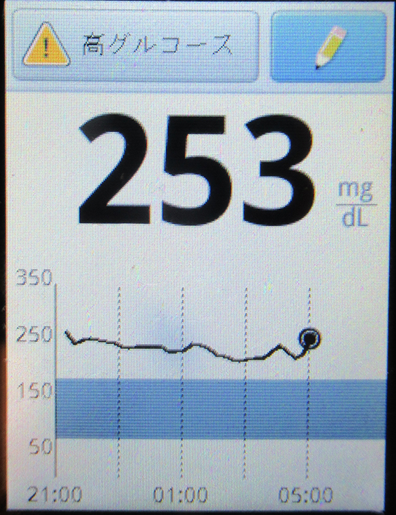 f:id:type1diabetes:20200106141858j:plain