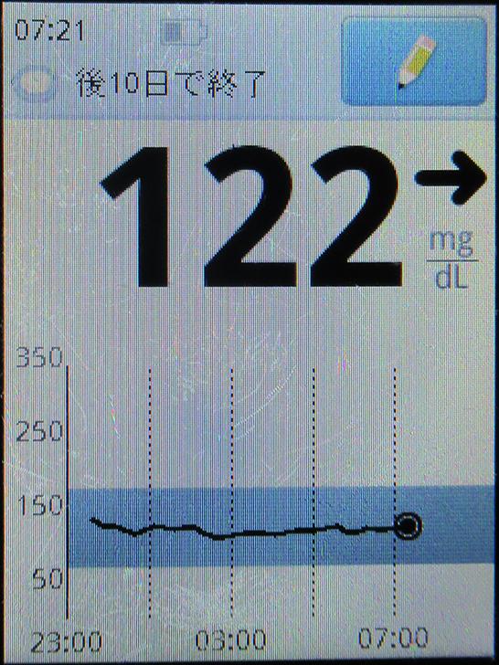 f:id:type1diabetes:20200328104836j:plain