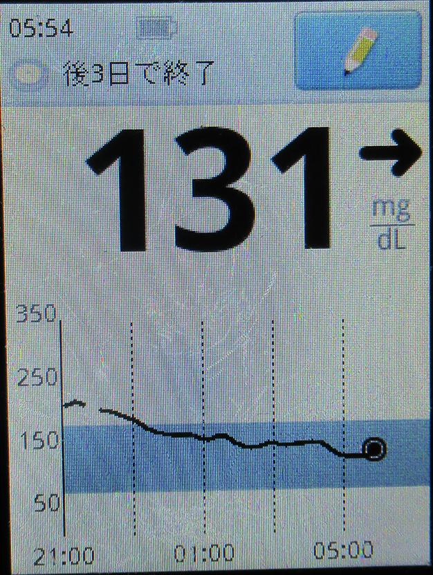 f:id:type1diabetes:20200404072659j:plain