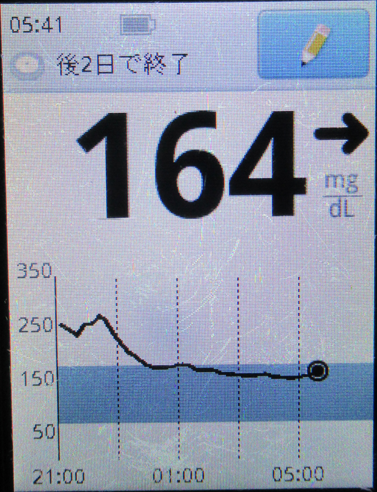 f:id:type1diabetes:20200405074452j:plain