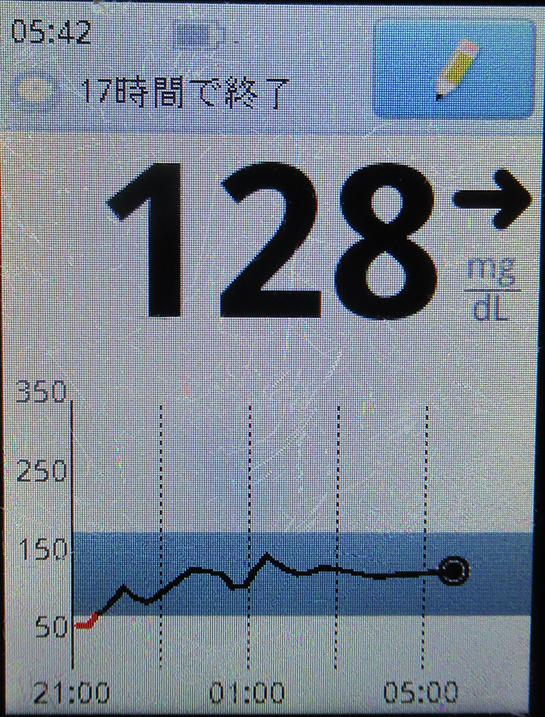 f:id:type1diabetes:20200507071912j:plain