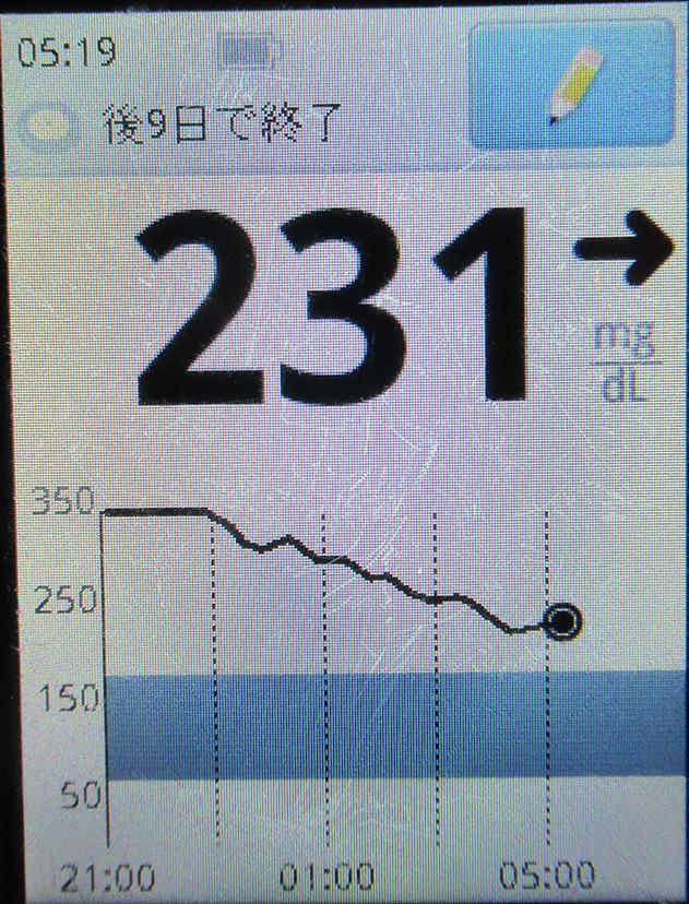 f:id:type1diabetes:20200514095634j:plain