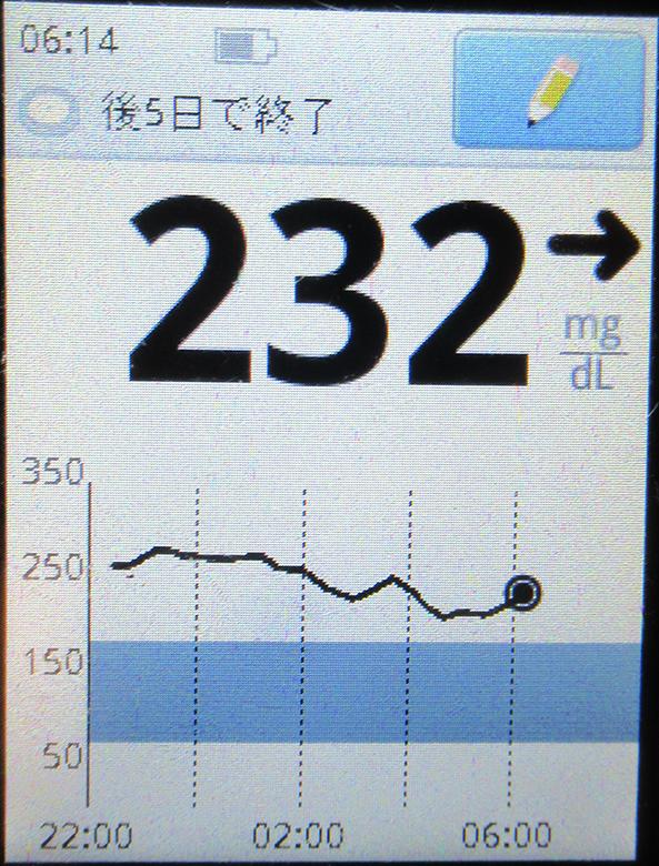 f:id:type1diabetes:20210123073847j:plain