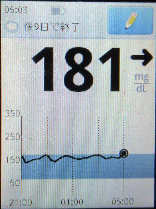 f:id:type1diabetes:20210302133358j:plain