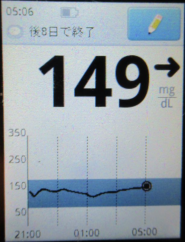 f:id:type1diabetes:20210303105513j:plain