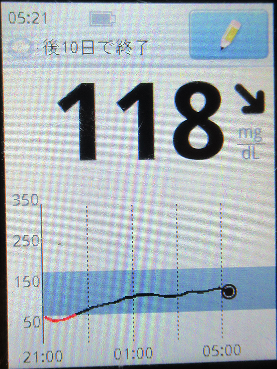 f:id:type1diabetes:20210315104321j:plain