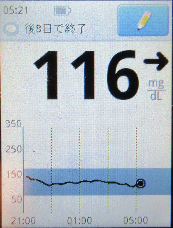 f:id:type1diabetes:20210317105222j:plain