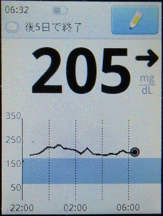f:id:type1diabetes:20210320105147j:plain