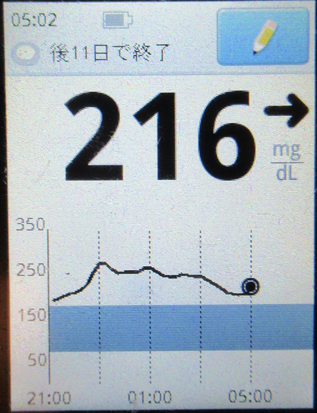 f:id:type1diabetes:20210328064311j:plain